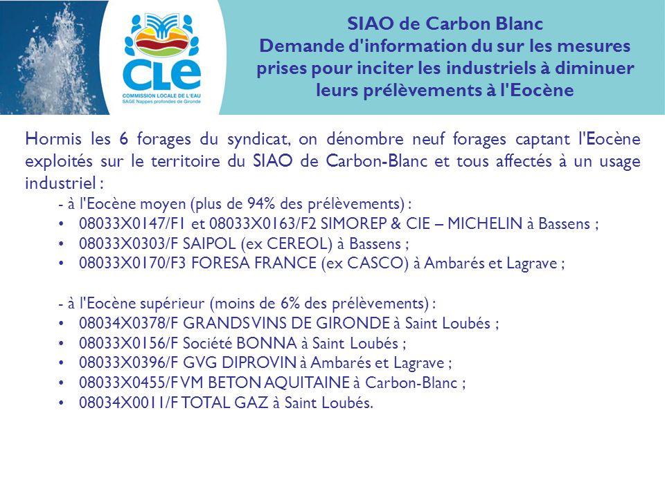 SIAO de Carbon Blanc Demande d'information du sur les mesures prises pour inciter les industriels à diminuer leurs prélèvements à l'Eocène Hormis les