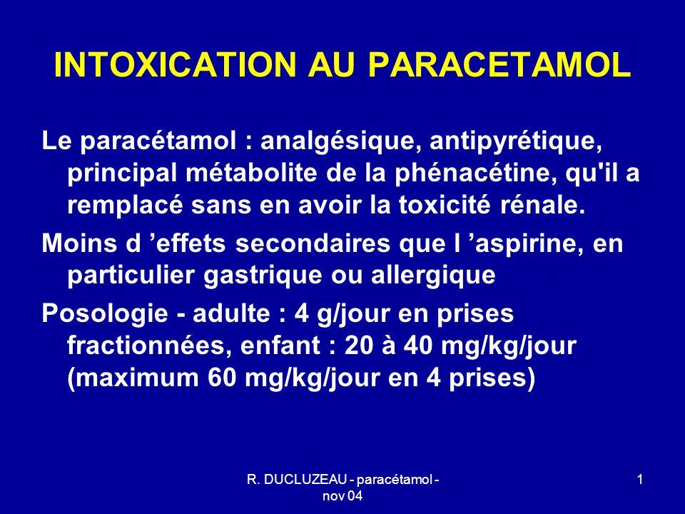 R. DUCLUZEAU - paracétamol - nov 04 1 INTOXICATION AU PARACETAMOL Le paracétamol : analgésique, antipyrétique, principal métabolite de la phénacétine,