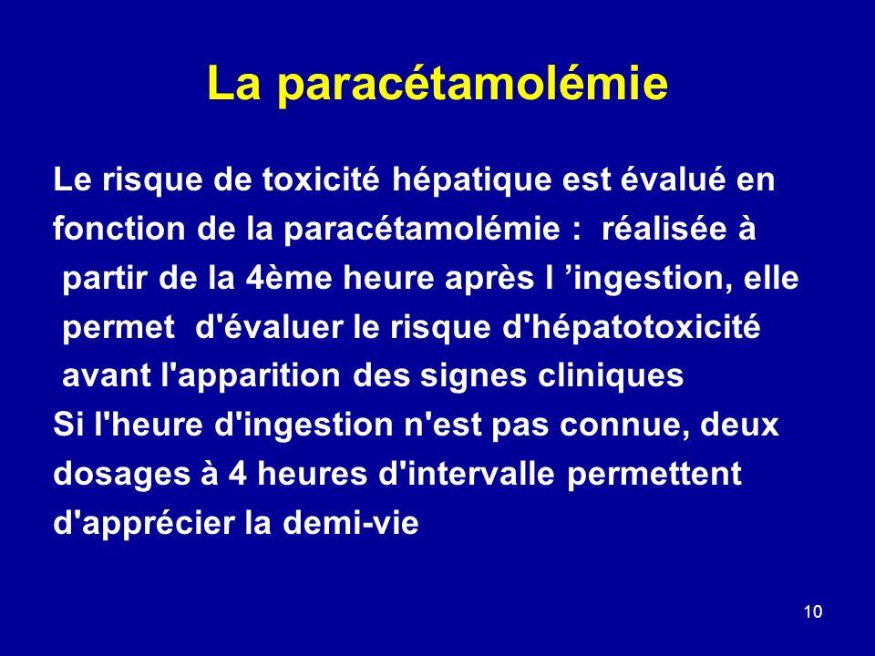 10 La paracétamolémie Le risque de toxicité hépatique est évalué en fonction de la paracétamolémie : réalisée à partir de la 4ème heure après l ingest