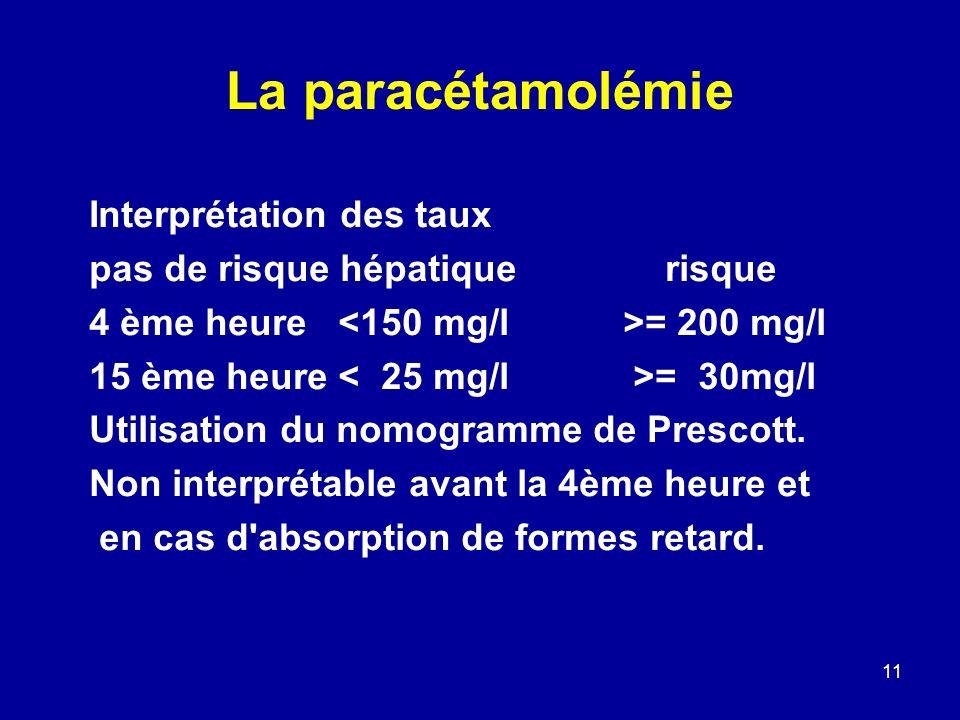 11 La paracétamolémie Interprétation des taux pas de risque hépatique risque 4 ème heure = 200 mg/l 15 ème heure = 30mg/l Utilisation du nomogramme de