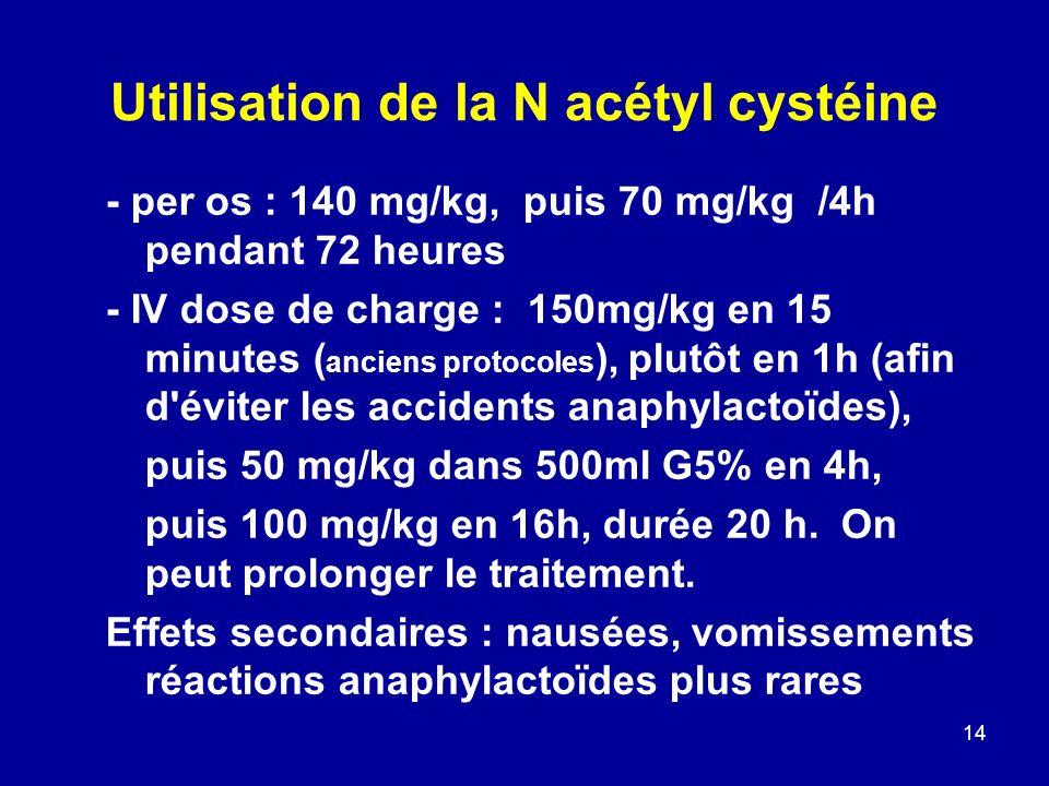 14 Utilisation de la N acétyl cystéine - per os : 140 mg/kg, puis 70 mg/kg /4h pendant 72 heures - IV dose de charge : 150mg/kg en 15 minutes ( ancien