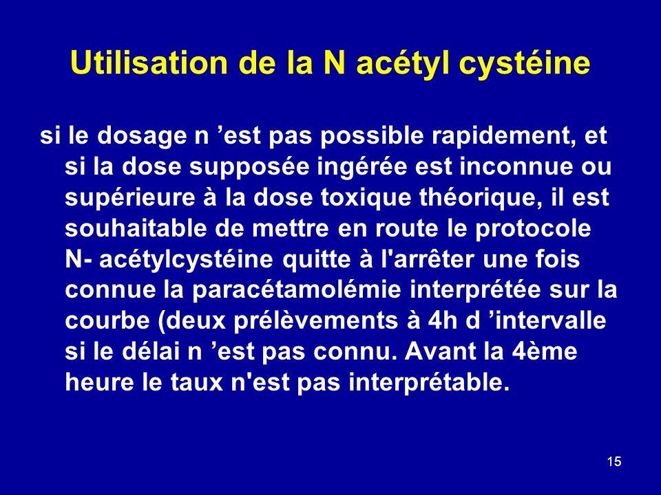 15 Utilisation de la N acétyl cystéine si le dosage n est pas possible rapidement, et si la dose supposée ingérée est inconnue ou supérieure à la dose