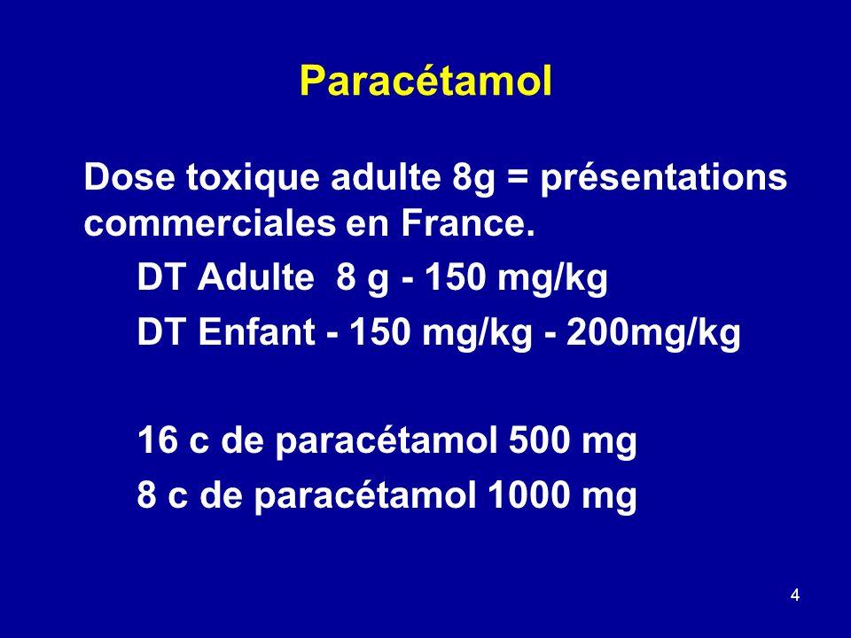 4 Paracétamol Dose toxique adulte 8g = présentations commerciales en France. DT Adulte 8 g - 150 mg/kg DT Enfant - 150 mg/kg - 200mg/kg 16 c de paracé