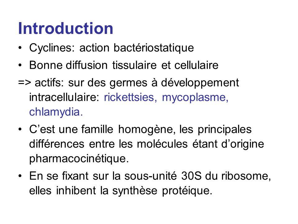 Introduction Cyclines: action bactériostatique Bonne diffusion tissulaire et cellulaire => actifs: sur des germes à développement intracellulaire: ric