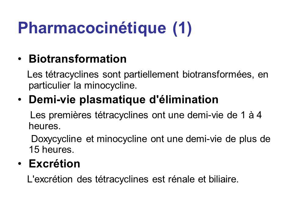 Pharmacocinétique (1) Biotransformation Les tétracyclines sont partiellement biotransformées, en particulier la minocycline. Demi-vie plasmatique d'él