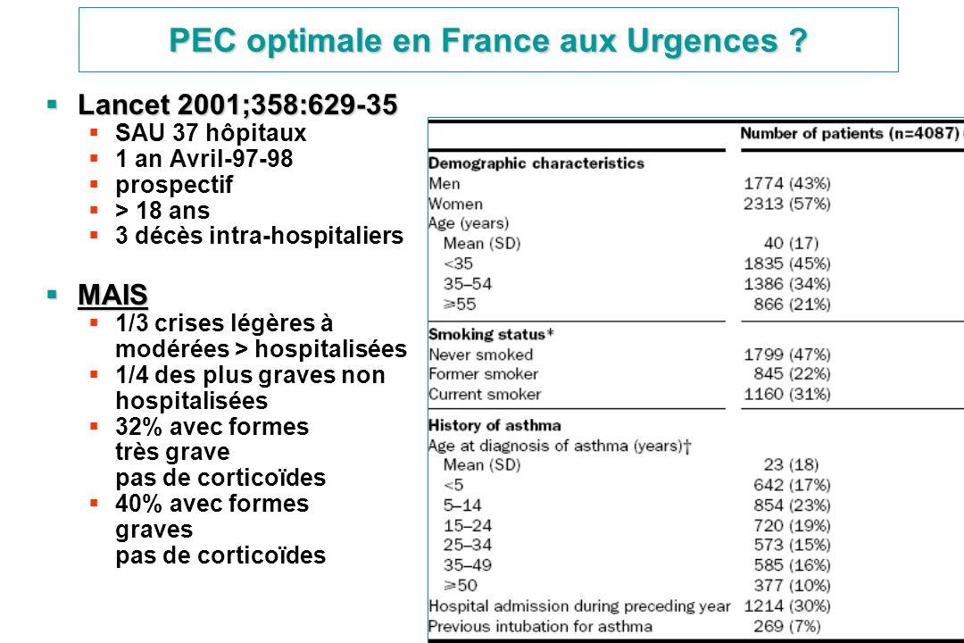 PEC optimale en France aux Urgences ? Lancet 2001;358:629-35 Lancet 2001;358:629-35 SAU 37 hôpitaux 1 an Avril-97-98 prospectif > 18 ans 3 décès intra