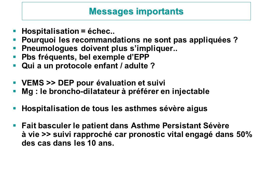 Messages importants Hospitalisation = échec.. Pourquoi les recommandations ne sont pas appliquées ? Pneumologues doivent plus simpliquer.. Pbs fréquen