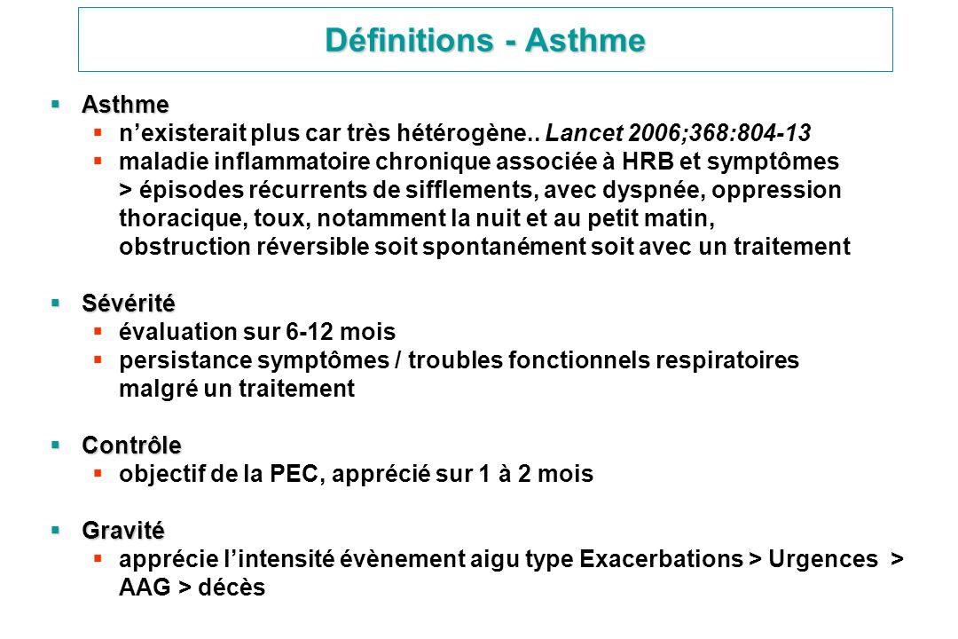 Définitions - Asthme Asthme Asthme nexisterait plus car très hétérogène.. Lancet 2006;368:804-13 maladie inflammatoire chronique associée à HRB et sym