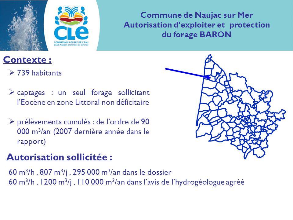 Contexte : 739 habitants captages : un seul forage sollicitant lEocène en zone Littoral non déficitaire prélèvements cumulés : de lordre de 90 000 m 3 /an (2007 dernière année dans le rapport) Commune de Naujac sur Mer Autorisation d exploiter et protection du forage BARON Autorisation sollicitée : 60 m 3 /h, 807 m 3 /j, 295 000 m 3 /an dans le dossier 60 m 3 /h, 1200 m 3 /j, 110 000 m 3 /an dans lavis de lhydrogéologue agréé