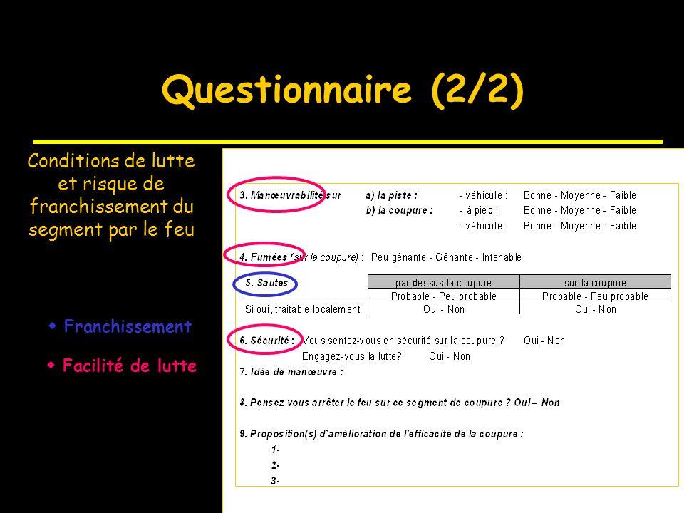 Questionnaire (1/2) Franchissement Facilité de lutte Caractéristiques attendues : du feu incident du feu sur la coupure