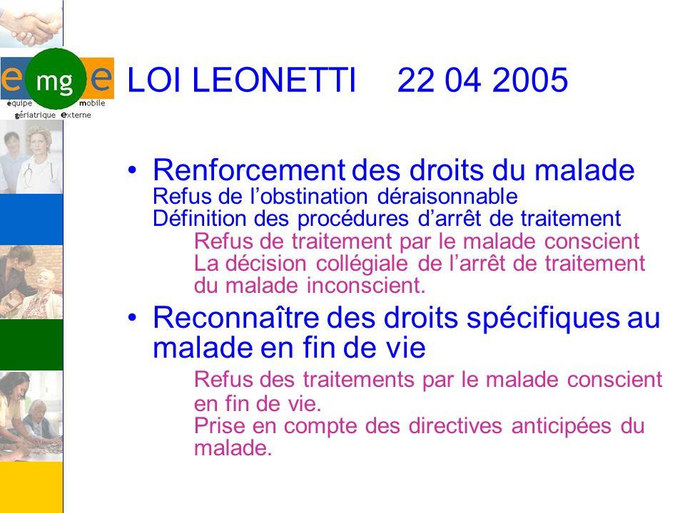 LOI LEONETTI 22 04 2005 Renforcement des droits du malade Refus de lobstination déraisonnable Définition des procédures darrêt de traitement Refus de