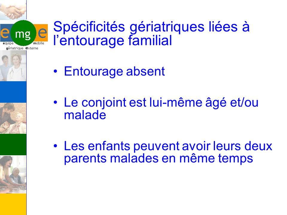 Spécificités gériatriques liées à lentourage familial Entourage absent Le conjoint est lui-même âgé et/ou malade Les enfants peuvent avoir leurs deux