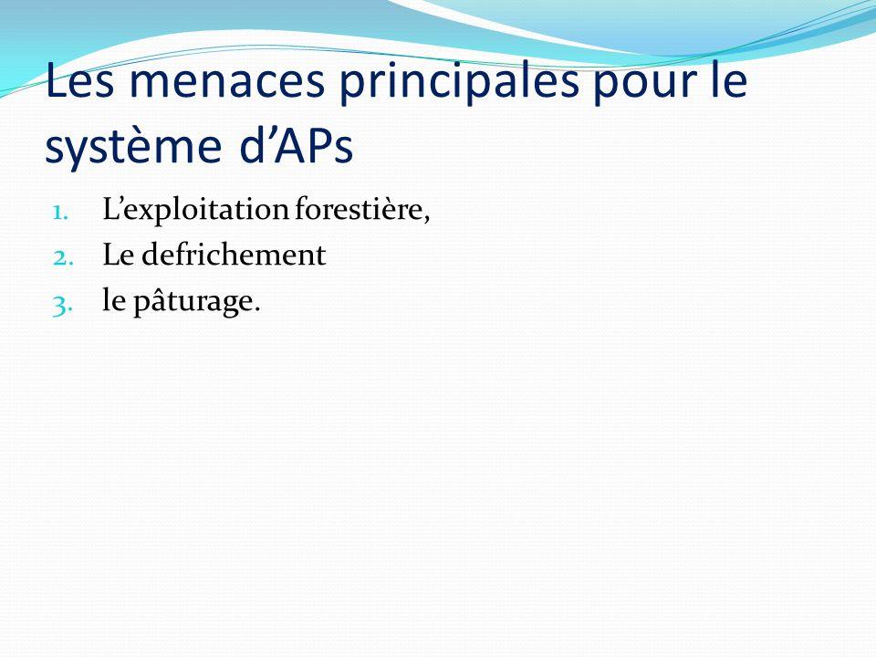Les menaces principales pour le système dAPs 1. Lexploitation forestière, 2.
