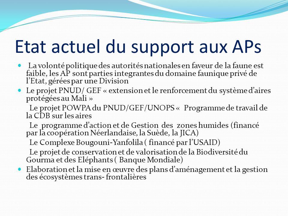 Etat actuel du support aux APs La volonté politique des autorités nationales en faveur de la faune est faible, les AP sont parties integrantes du domaine faunique privé de lEtat, gérées par une Division Le projet PNUD/ GEF « extension et le renforcement du système daires protégées au Mali » Le projet POWPA du PNUD/GEF/UNOPS « Programme de travail de la CDB sur les aires Le programme daction et de Gestion des zones humides (financé par la coopération Néerlandaise, la Suède, la JICA) Le Complexe Bougouni-Yanfolila ( financé par lUSAID) Le projet de conservation et de valorisation de la Biodiversité du Gourma et des Eléphants ( Banque Mondiale) Elaboration et la mise en œuvre des plans daménagement et la gestion des écosystèmes trans- frontalières