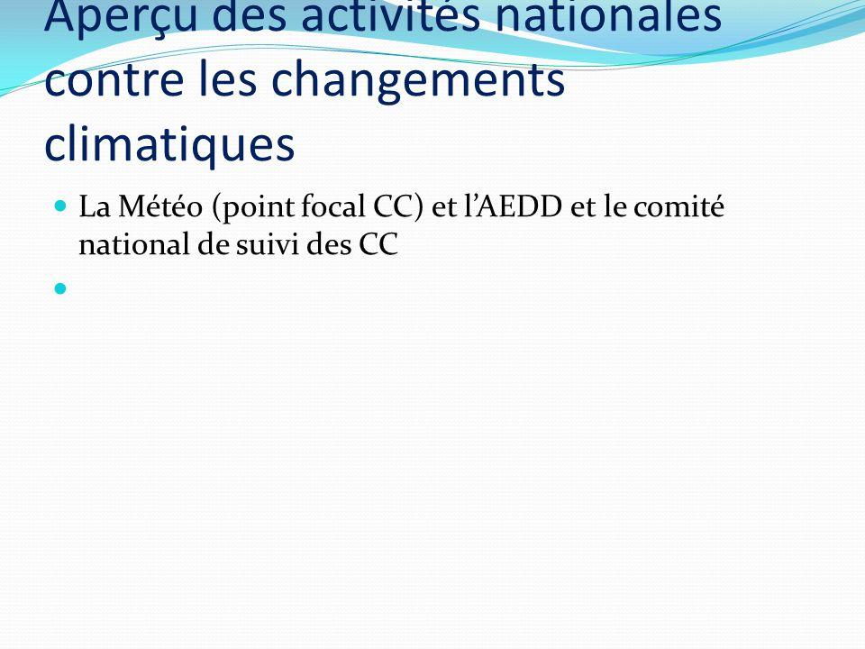 Aperçu des activités nationales contre les changements climatiques La Météo (point focal CC) et lAEDD et le comité national de suivi des CC