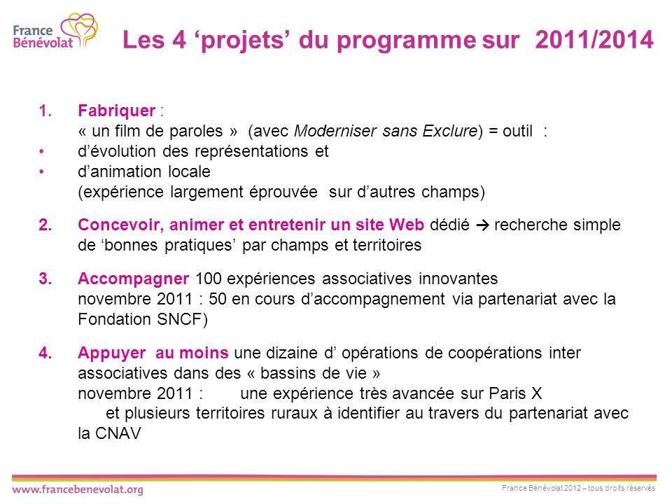 France Bénévolat 2012 – tous droits réservés Les 4 projets du programme sur 2011/2014 1. Fabriquer : « un film de paroles » (avec Moderniser sans Excl