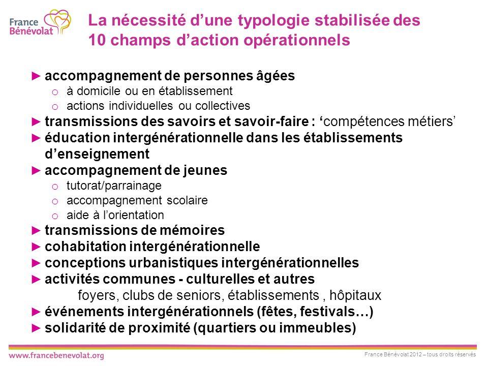France Bénévolat 2012 – tous droits réservés La nécessité dune typologie stabilisée des 10 champs daction opérationnels accompagnement de personnes âg