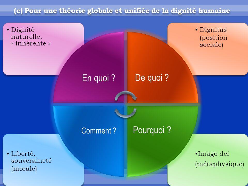 Imago dei (métaphysique) Liberté, souveraineté (morale) Dignitas (position sociale) Dignité naturelle, « inhérente » En quoi .