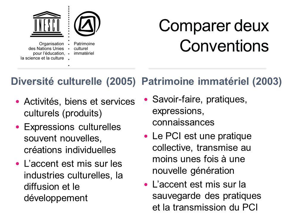 Diversité culturelle (2005) Activités, biens et services culturels (produits) Expressions culturelles souvent nouvelles, créations individuelles Lacce