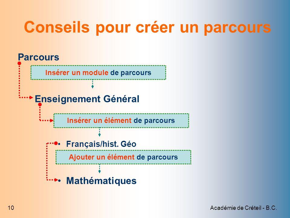 Académie de Créteil - B.C.10 Conseils pour créer un parcours Parcours Enseignement Général Français/hist. Géo Mathématiques Insérer un module de parco