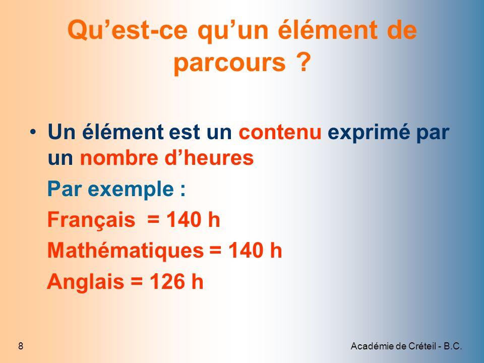 Académie de Créteil - B.C.8 Quest-ce quun élément de parcours ? Un élément est un contenu exprimé par un nombre dheures Par exemple : Français = 140 h
