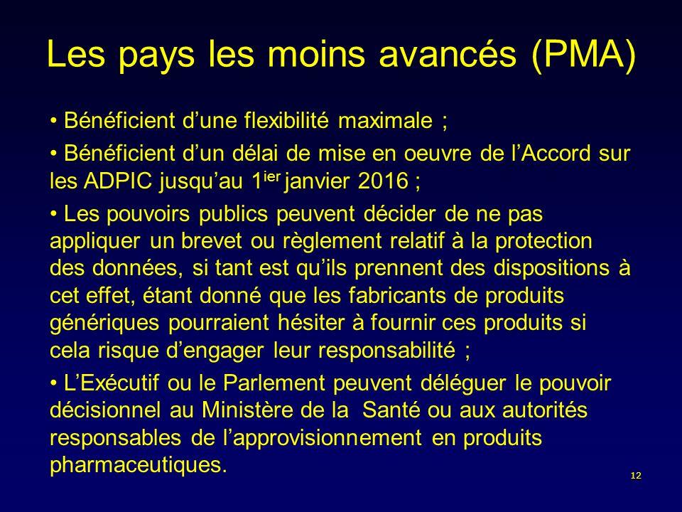 12 Les pays les moins avancés (PMA) Bénéficient dune flexibilité maximale ; Bénéficient dun délai de mise en oeuvre de lAccord sur les ADPIC jusquau 1