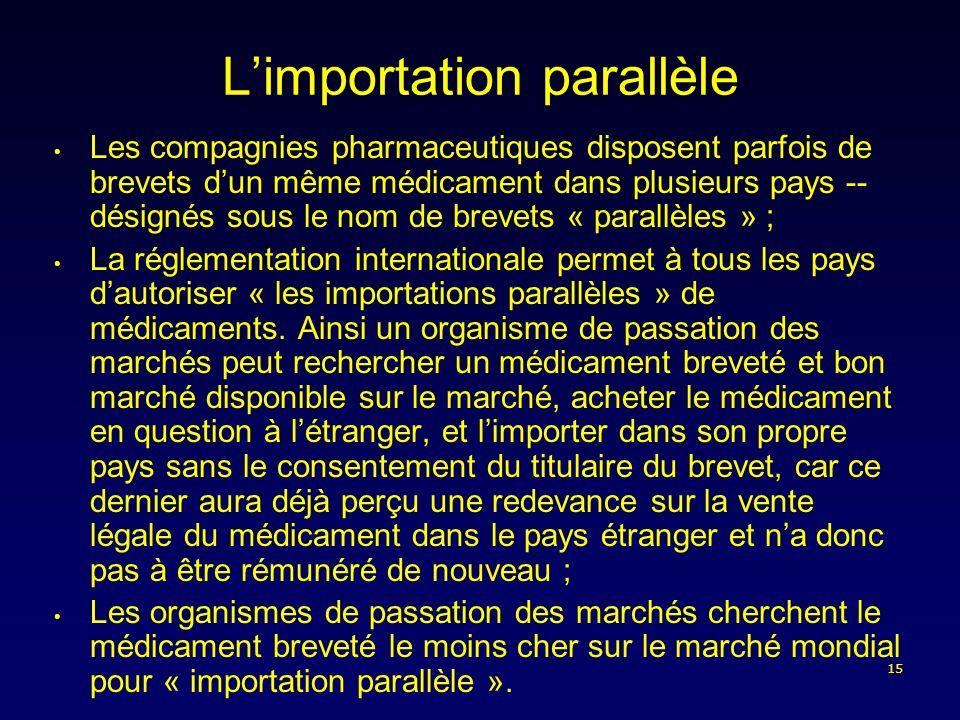 15 Limportation parallèle Les compagnies pharmaceutiques disposent parfois de brevets dun même médicament dans plusieurs pays -- désignés sous le nom de brevets « parallèles » ; La réglementation internationale permet à tous les pays dautoriser « les importations parallèles » de médicaments.