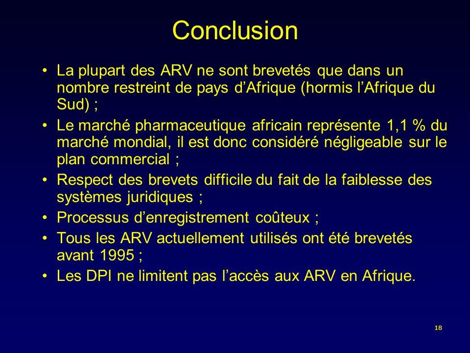 18 Conclusion La plupart des ARV ne sont brevetés que dans un nombre restreint de pays dAfrique (hormis lAfrique du Sud) ; Le marché pharmaceutique af