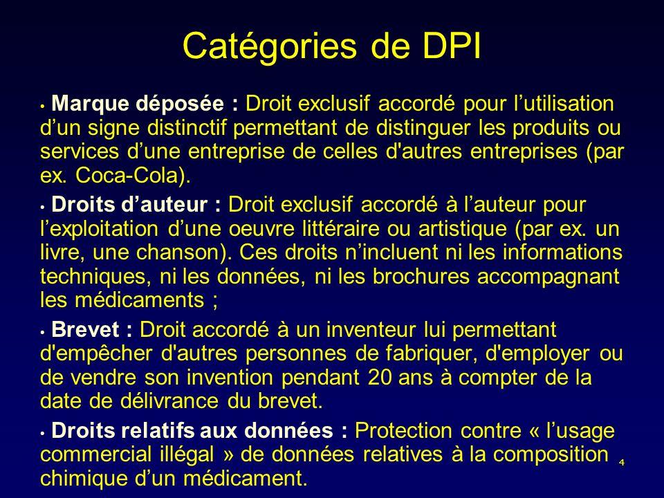 5 DPI en matière dapprovisionnement en produits médicaux Les DPI comme les brevets sont utilisés afin dencourager la recherche et le développement de nouveaux médicaments ; Dans les PMA ou les pays en développement, les autorités sont confrontées à des prix plus élevés, du fait de budgets limités et du fait que les patients nont pas les moyens de payer les nouveaux médicaments ; Des médicaments dont les formules chimiques sont faciles à copier ; Les DPI fournissent la base de « l exclusivité du marché » en matière de médicaments et produits pharmaceutiques ; L exclusivité du marché affecte directement le prix et la disponibilité des médicaments ; elle influence aussi les détenteurs de DPI pour lesquels elle est très rentable.