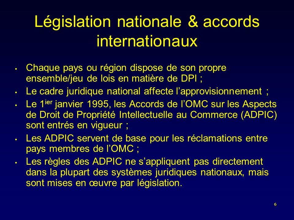 6 Législation nationale & accords internationaux Chaque pays ou région dispose de son propre ensemble/jeu de lois en matière de DPI ; Le cadre juridique national affecte lapprovisionnement ; Le 1 ier janvier 1995, les Accords de lOMC sur les Aspects de Droit de Propriété Intellectuelle au Commerce (ADPIC) sont entrés en vigueur ; Les ADPIC servent de base pour les réclamations entre pays membres de lOMC ; Les règles des ADPIC ne sappliquent pas directement dans la plupart des systèmes juridiques nationaux, mais sont mises en œuvre par législation.
