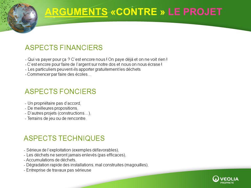 ASPECTS FONCIERS - Un propriétaire pas daccord, - De meilleures propositions, - Dautres projets (constructions…), - Terrains de jeu ou de rencontre.