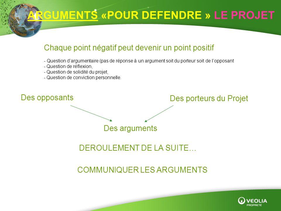 ARGUMENTS «POUR DEFENDRE » LE PROJET DEROULEMENT DE LA SUITE… Des porteurs du Projet COMMUNIQUER LES ARGUMENTS Chaque point négatif peut devenir un po