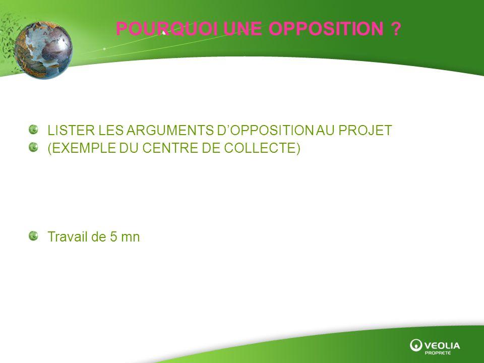 POURQUOI UNE OPPOSITION ? LISTER LES ARGUMENTS DOPPOSITION AU PROJET (EXEMPLE DU CENTRE DE COLLECTE) Travail de 5 mn