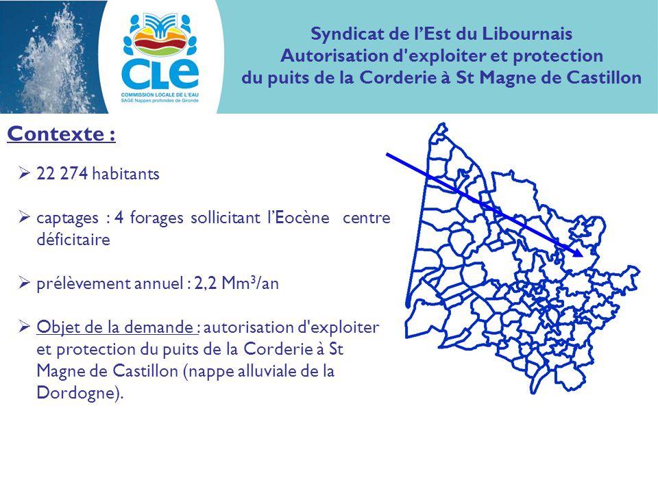 Contexte : 22 274 habitants captages : 4 forages sollicitant lEocène centre déficitaire prélèvement annuel : 2,2 Mm 3 /an Objet de la demande : autori