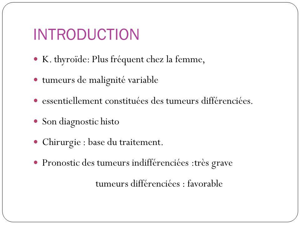 INTRODUCTION K. thyroïde: Plus fréquent chez la femme, tumeurs de malignité variable essentiellement constituées des tumeurs différenciées. Son diagno
