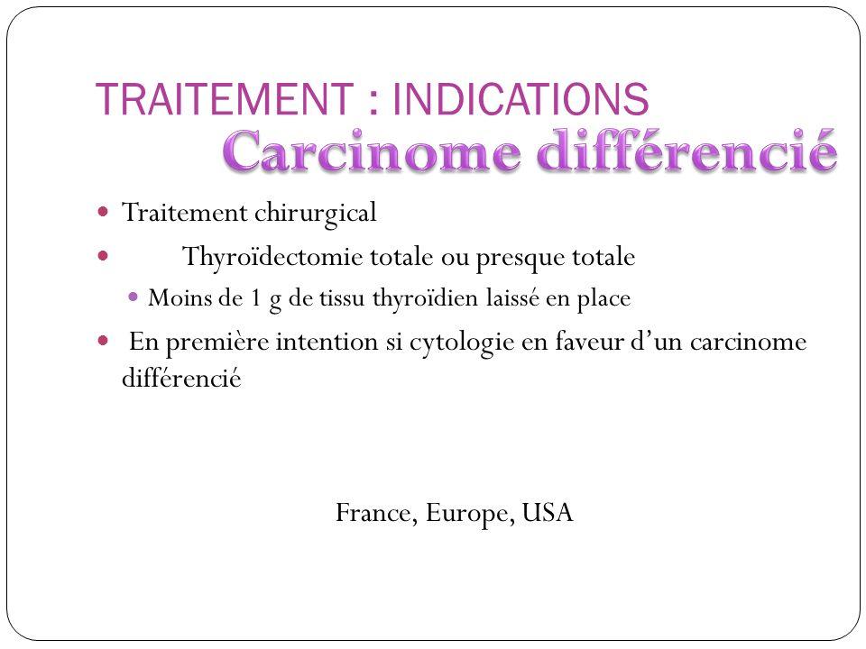 TRAITEMENT : INDICATIONS Traitement chirurgical Thyroïdectomie totale ou presque totale Moins de 1 g de tissu thyroïdien laissé en place En première i