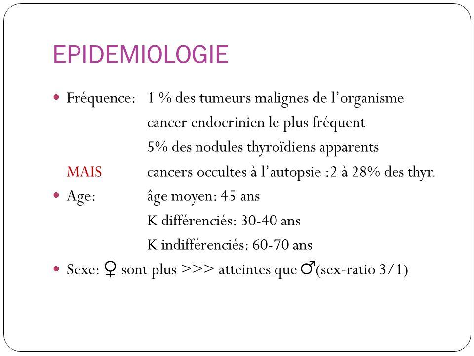EPIDEMIOLOGIE Fréquence: 1 % des tumeurs malignes de lorganisme cancer endocrinien le plus fréquent 5% des nodules thyroïdiens apparents MAIScancers o