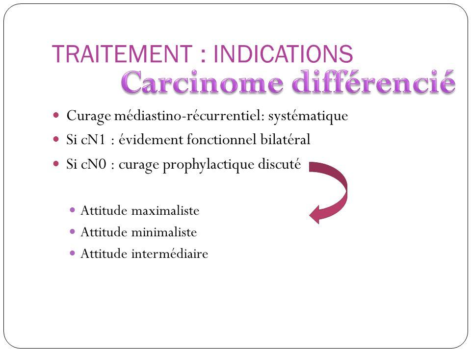 TRAITEMENT : INDICATIONS Curage médiastino-récurrentiel: systématique Si cN1 : évidement fonctionnel bilatéral Si cN0 : curage prophylactique discuté