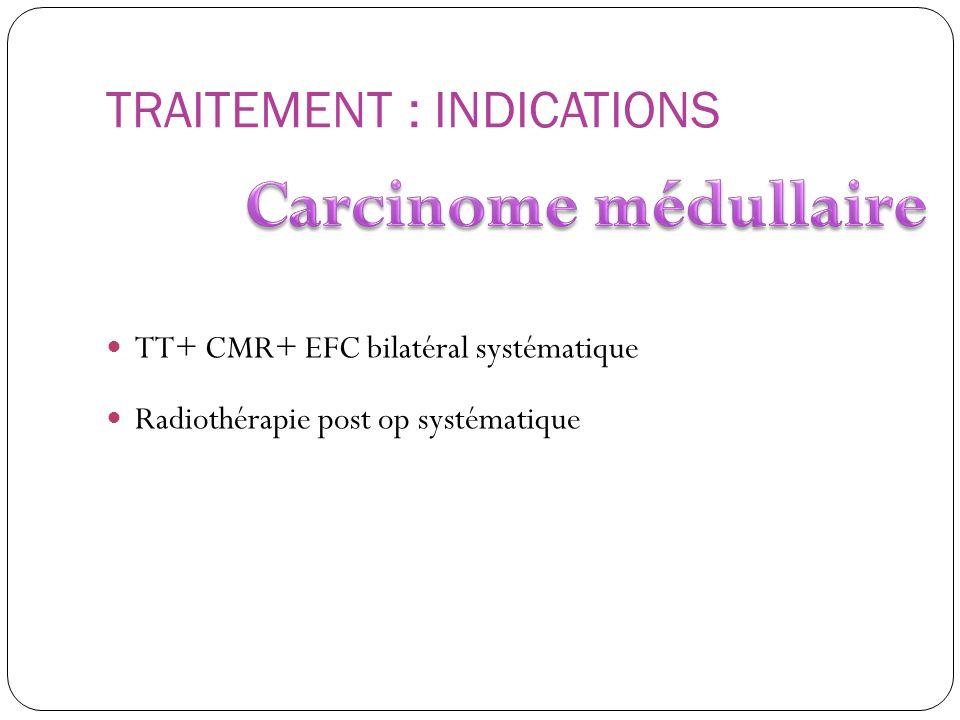 TRAITEMENT : INDICATIONS TT+ CMR+ EFC bilatéral systématique Radiothérapie post op systématique