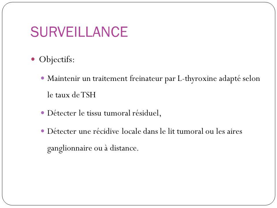 SURVEILLANCE Objectifs: Maintenir un traitement freinateur par L-thyroxine adapté selon le taux de TSH Détecter le tissu tumoral résiduel, Détecter un