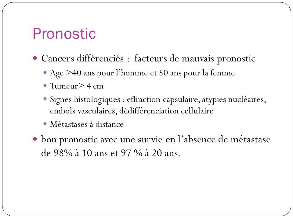 Pronostic Cancers différenciés : facteurs de mauvais pronostic Age >40 ans pour lhomme et 50 ans pour la femme Tumeur> 4 cm Signes histologiques : eff