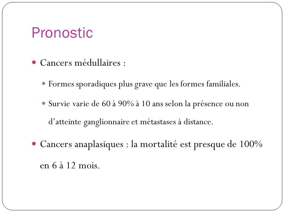 Pronostic Cancers médullaires : Formes sporadiques plus grave que les formes familiales. Survie varie de 60 à 90% à 10 ans selon la présence ou non da