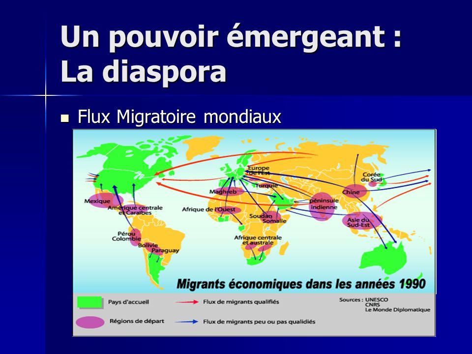 Un pouvoir émergeant : La diaspora Flux Migratoire mondiaux Flux Migratoire mondiaux
