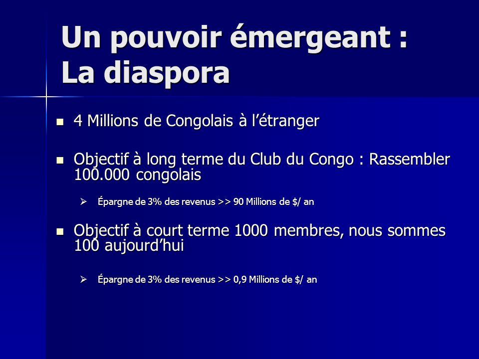 Un pouvoir émergeant : La diaspora 4 Millions de Congolais à létranger 4 Millions de Congolais à létranger Objectif à long terme du Club du Congo : Ra