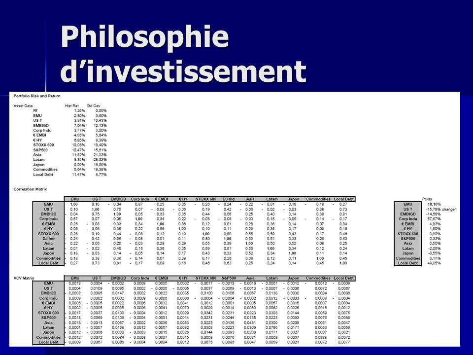 Philosophie dinvestissement