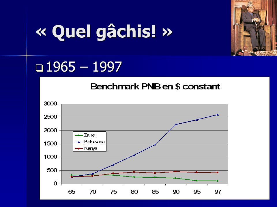 Le pays de toutes les convoitises 1997 – à nos jours 1997 – à nos jours