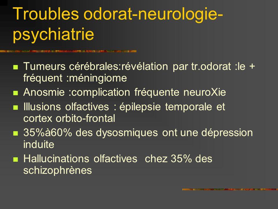 Troubles odorat-neurologie- psychiatrie Tumeurs cérébrales:révélation par tr.odorat :le + fréquent :méningiome Anosmie :complication fréquente neuroXi