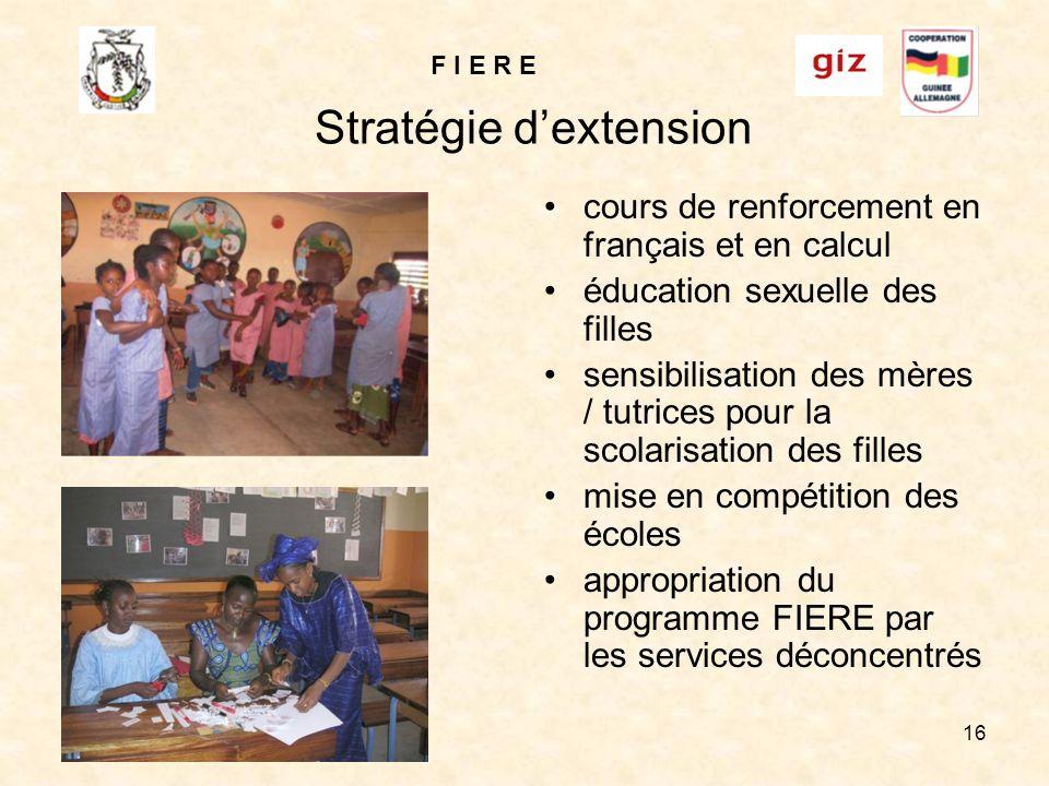 F I E R E 16 Stratégie dextension cours de renforcement en français et en calcul éducation sexuelle des filles sensibilisation des mères / tutrices pour la scolarisation des filles mise en compétition des écoles appropriation du programme FIERE par les services déconcentrés