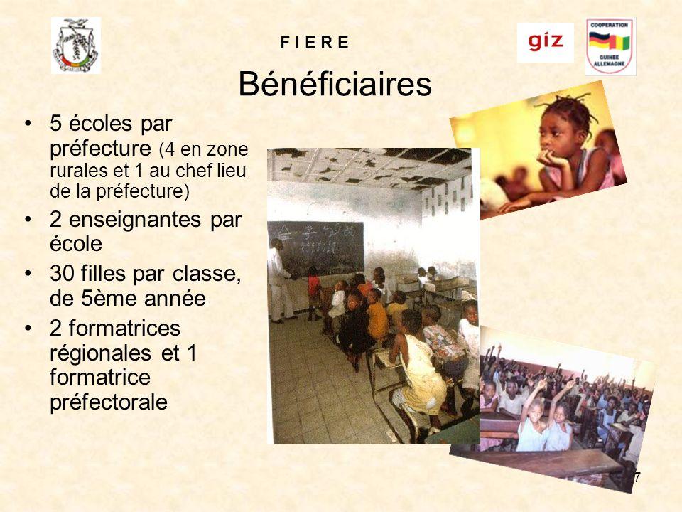 F I E R E 17 Bénéficiaires 5 écoles par préfecture (4 en zone rurales et 1 au chef lieu de la préfecture) 2 enseignantes par école 30 filles par classe, de 5ème année 2 formatrices régionales et 1 formatrice préfectorale