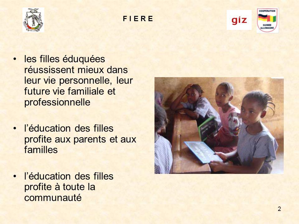 F I E R E 2 les filles éduquées réussissent mieux dans leur vie personnelle, leur future vie familiale et professionnelle léducation des filles profite aux parents et aux familles léducation des filles profite à toute la communauté